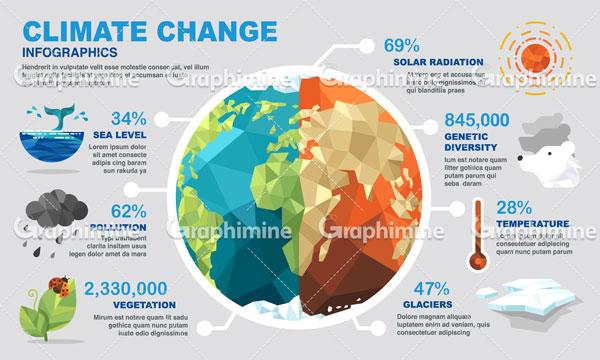 دانلود وکتور اینفوگرافیک تغییرات اقلیمی