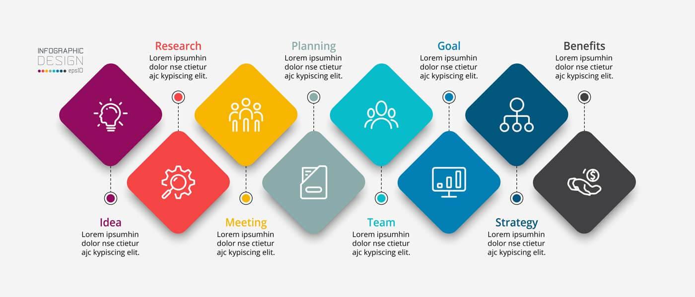 وکتور اینفوگرافیک مارکتینگ بازاریابی کسب و کار نقشه راه