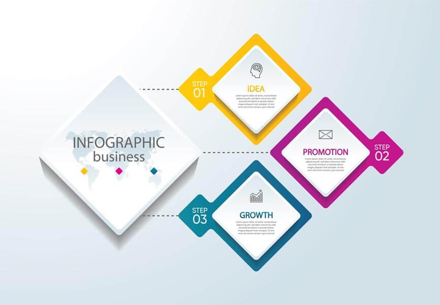 وکتور الگوی اینفوگرافیک ارائه تجاری
